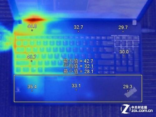 68854lc笔记本电脑温度测试